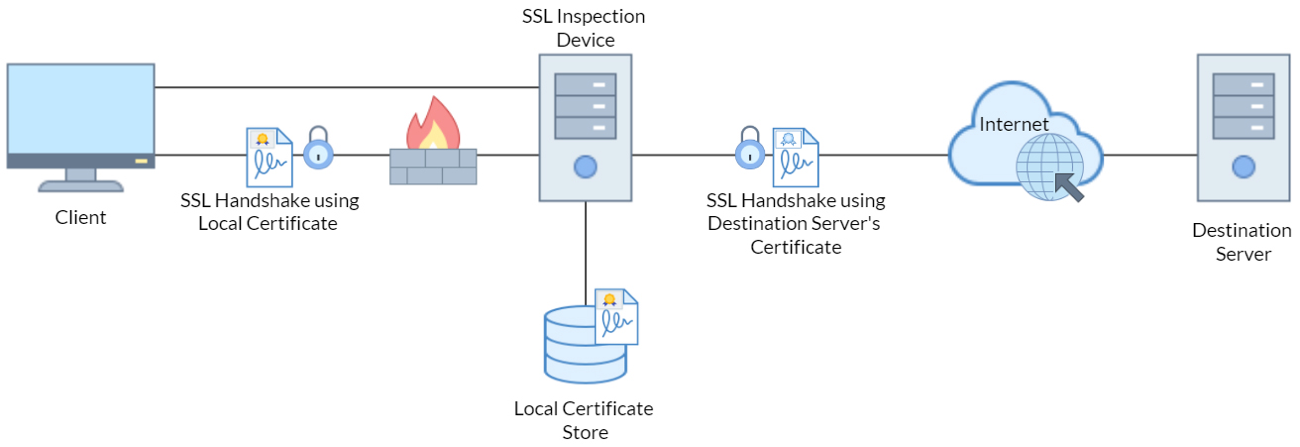 ssl-diagram-1.png
