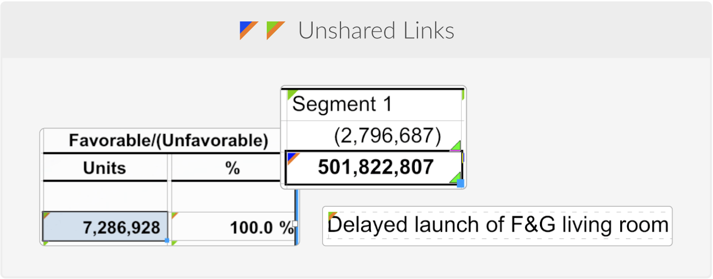 Unpublished links indicator